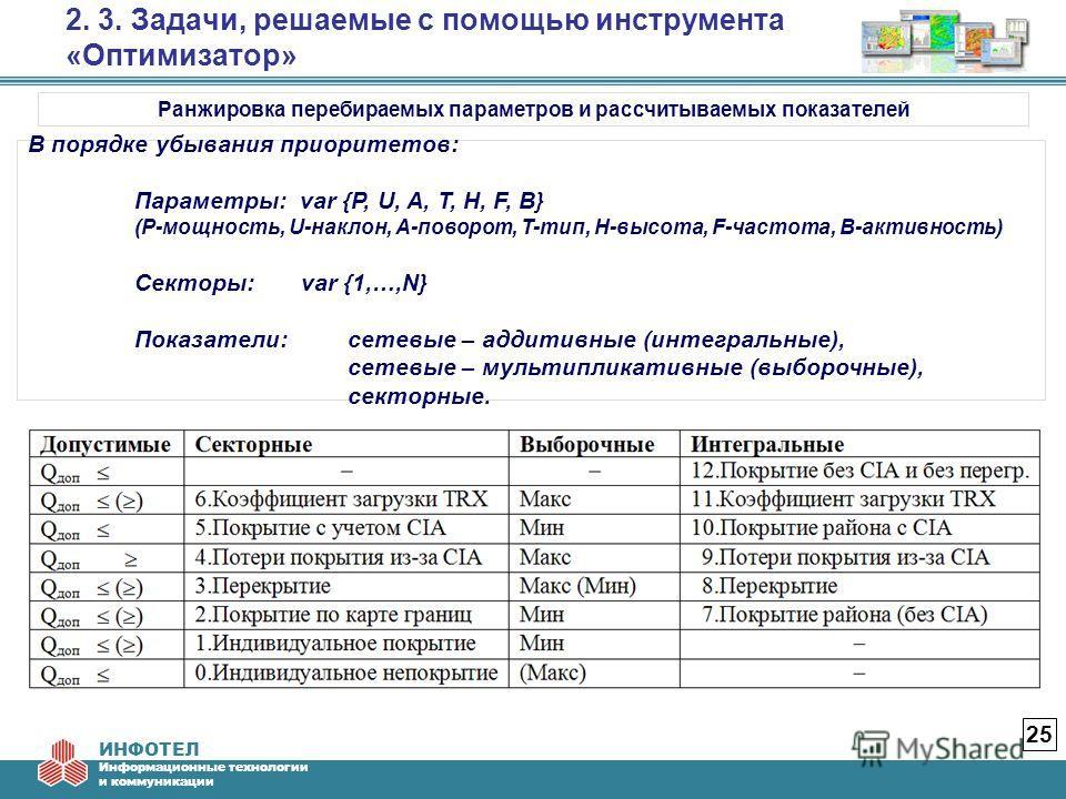 ИНФОТЕЛ Информационные технологии и коммуникации 2. 3. Задачи, решаемые с помощью инструмента «Оптимизатор» 25 Ранжировка перебираемых параметров и рассчитываемых показателей В порядке убывания приоритетов: Параметры: var {P, U, A, T, H, F, B} (P-мощ