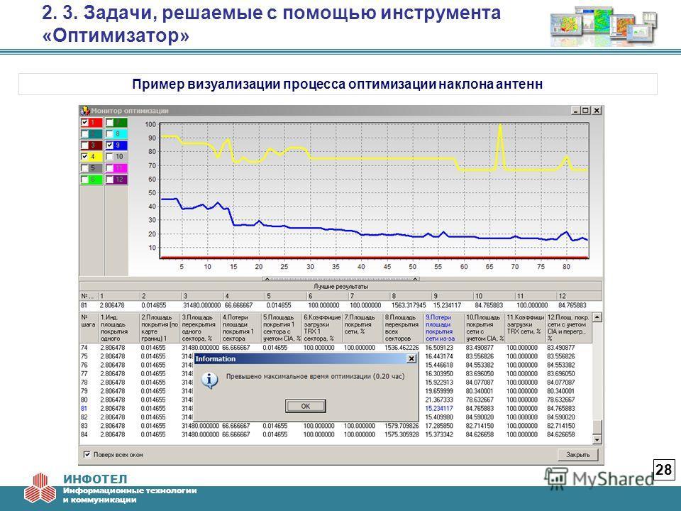 ИНФОТЕЛ Информационные технологии и коммуникации 2. 3. Задачи, решаемые с помощью инструмента «Оптимизатор» 28 Пример визуализации процесса оптимизации наклона антенн
