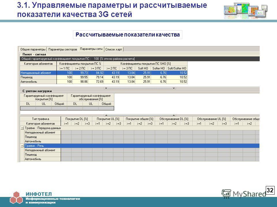 ИНФОТЕЛ Информационные технологии и коммуникации 3.1. Управляемые параметры и рассчитываемые показатели качества 3G сетей 32 Рассчитываемые показатели качества