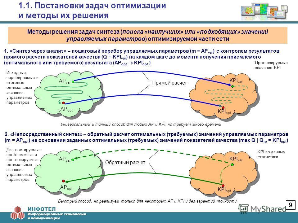 ИНФОТЕЛ Информационные технологии и коммуникации 1.1. Постановки задач оптимизации и методы их решения 9 Методы решения задач синтеза (поиска «наилучших» или «подходящих» значений управляемых параметров) оптимизируемой части сети 1. «Синтез через ана