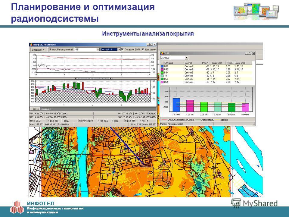 ИНФОТЕЛ Информационные технологии и коммуникации Планирование и оптимизация радиоподсистемы Инструменты анализа покрытия