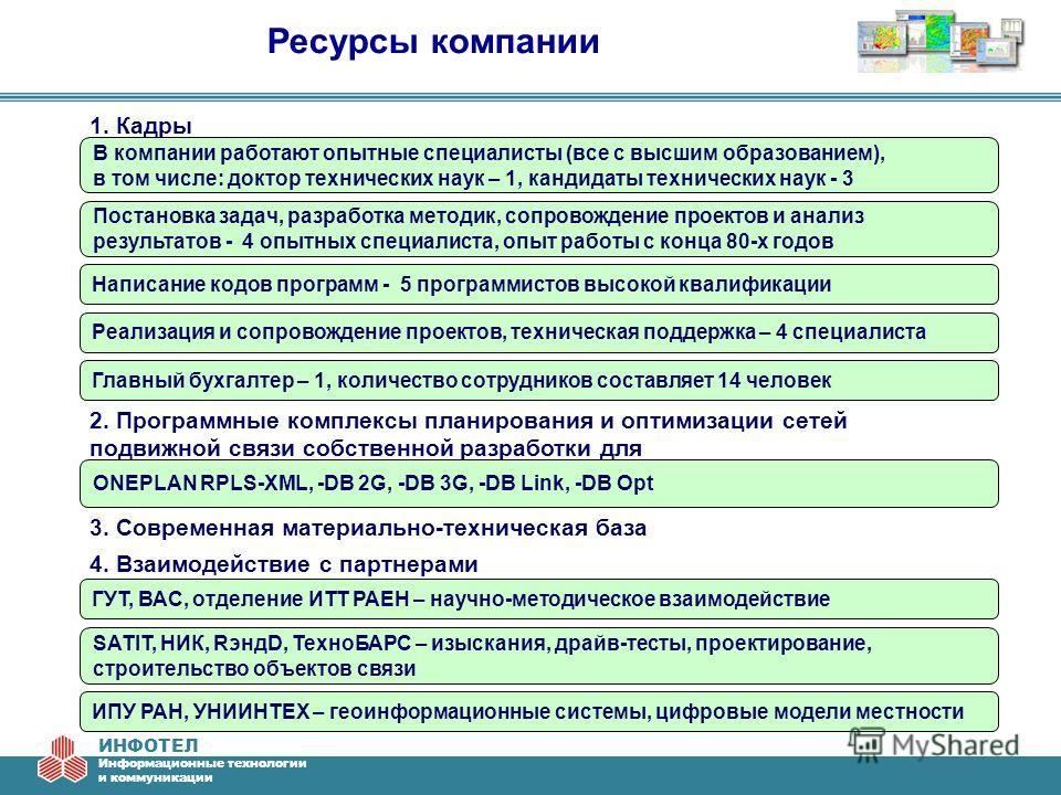 ИНФОТЕЛ Информационные технологии и коммуникации Ресурсы компании 1. Кадры 2. Программные комплексы планирования и оптимизации сетей подвижной связи собственной разработки для 3. Современная материально-техническая база 4. Взаимодействие с партнерами