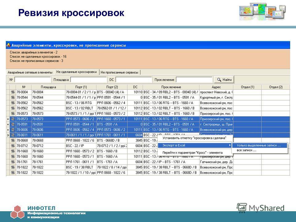ИНФОТЕЛ Информационные технологии и коммуникации Ревизия кроссировок