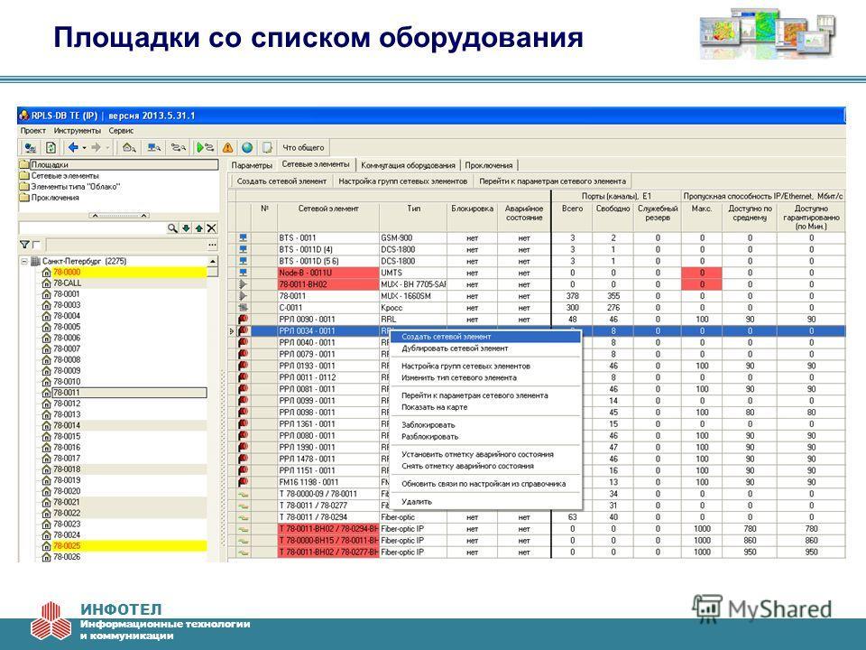ИНФОТЕЛ Информационные технологии и коммуникации Площадки со списком оборудования