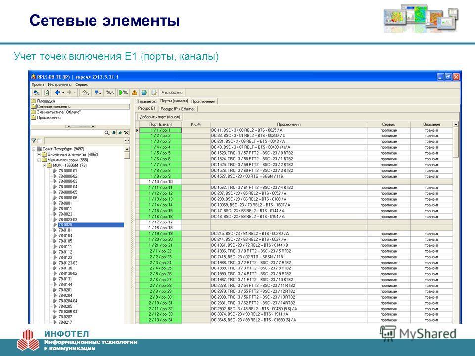 ИНФОТЕЛ Информационные технологии и коммуникации Сетевые элементы Учет точек включения Е1 (порты, каналы)