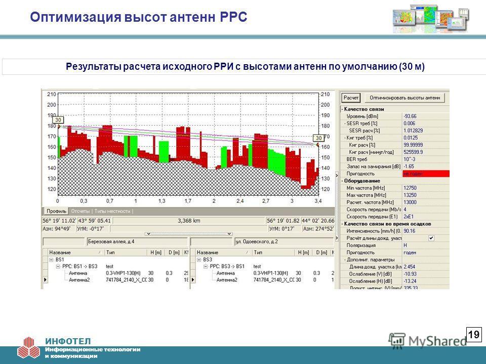 ИНФОТЕЛ Информационные технологии и коммуникации Оптимизация высот антенн РРС 19 Результаты расчета исходного РРИ с высотами антенн по умолчанию (30 м)