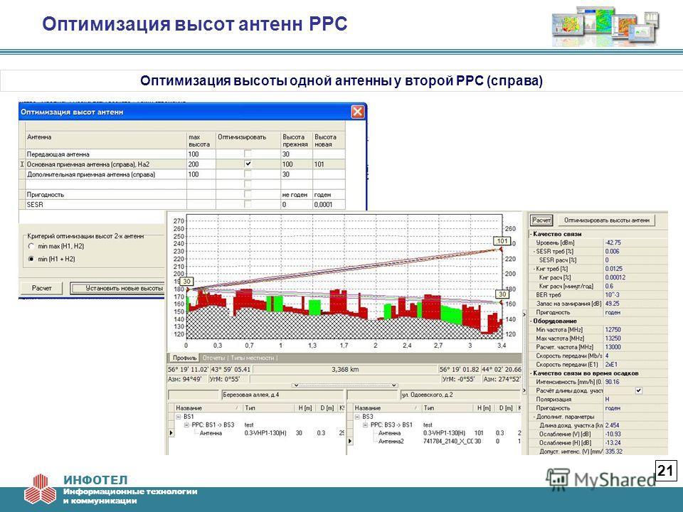 ИНФОТЕЛ Информационные технологии и коммуникации Оптимизация высот антенн РРС 21 Оптимизация высоты одной антенны у второй РРС (справа)