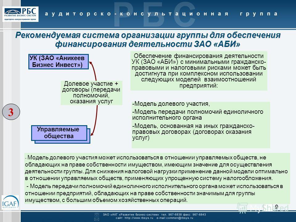 9 3 Рекомендуемая система организации группы для обеспечения финансирования деятельности ЗАО «АБИ» УК (ЗАО «Аникеев Бизнес Инвест») Управляемые общества Обеспечение финансирования деятельности УК (ЗАО «АБИ») с минимальными гражданско- правовыми и нал