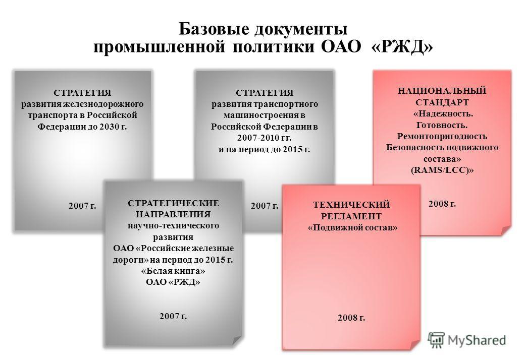 СТРАТЕГИЯ развития железнодорожного транспорта в Российской Федерации до 2030 г. 2007 г. СТРАТЕГИЯ развития железнодорожного транспорта в Российской Федерации до 2030 г. 2007 г. Базовые документы промышленной политики ОАО «РЖД» СТРАТЕГИЯ развития тра