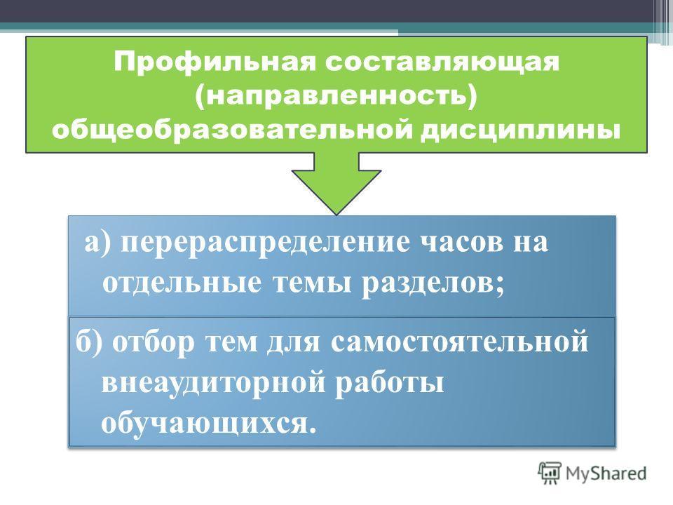 а) перераспределение часов на отдельные темы разделов; б) отбор тем для самостоятельной внеаудиторной работы обучающихся. Профильная составляющая (направленность) общеобразовательной дисциплины