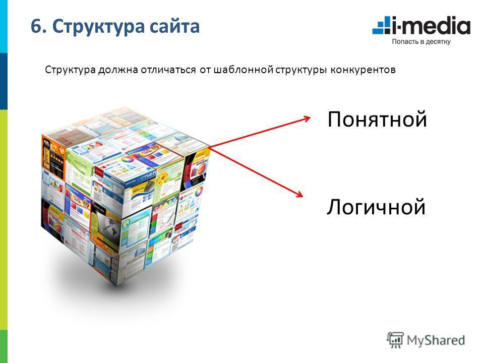 6. Структура сайта Структура должна отличаться от шаблонной структуры конкурентов Понятной Логичной
