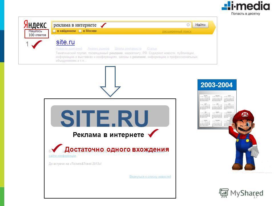 17 SITE.RU Реклама в интернете 1 site.ru 2003-2004 Достаточно одного вхождения