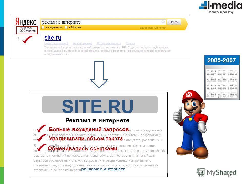18 2005-2007 1 site.ru SITE.RU Реклама в интернете реклама в интернете Больше вхождений запросов Увеличивали объем текста Обменивались ссылками
