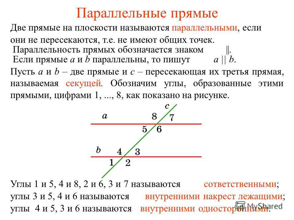 Параллельные прямые Две прямые на плоскости называются параллельными, если Углы 1 и 5, 4 и 8, 2 и 6, 3 и 7 называются Параллельность прямых обозначается знаком Пусть a и b – две прямые и c – пересекающая их третья прямая, называемая секущей. Обозначи