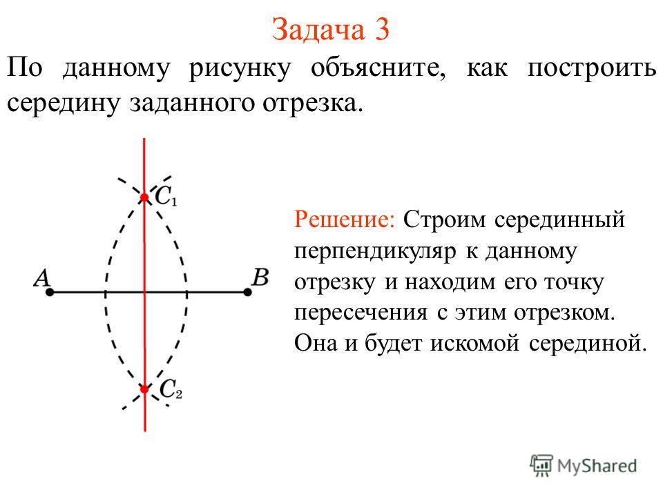 Задача 3 По данному рисунку объясните, как построить середину заданного отрезка. Решение: Строим серединный перпендикуляр к данному отрезку и находим его точку пересечения с этим отрезком. Она и будет искомой серединой.