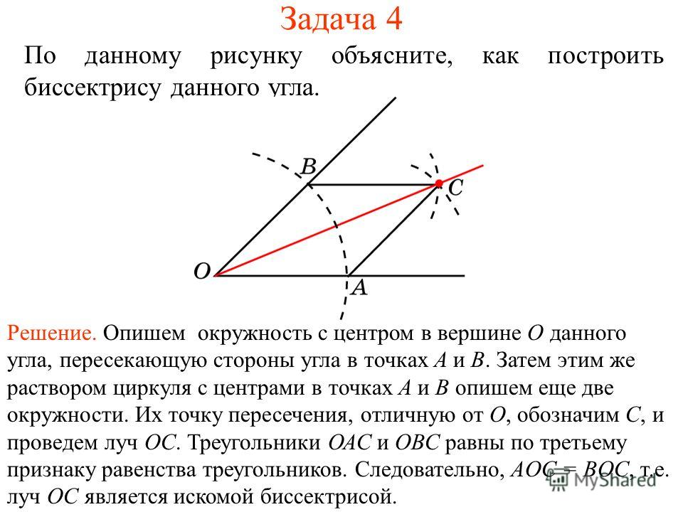 Задача 4 По данному рисунку объясните, как построить биссектрису данного угла. Решение. Опишем окружность с центром в вершине О данного угла, пересекающую стороны угла в точках А и В. Затем этим же раствором циркуля с центрами в точках А и В опишем е