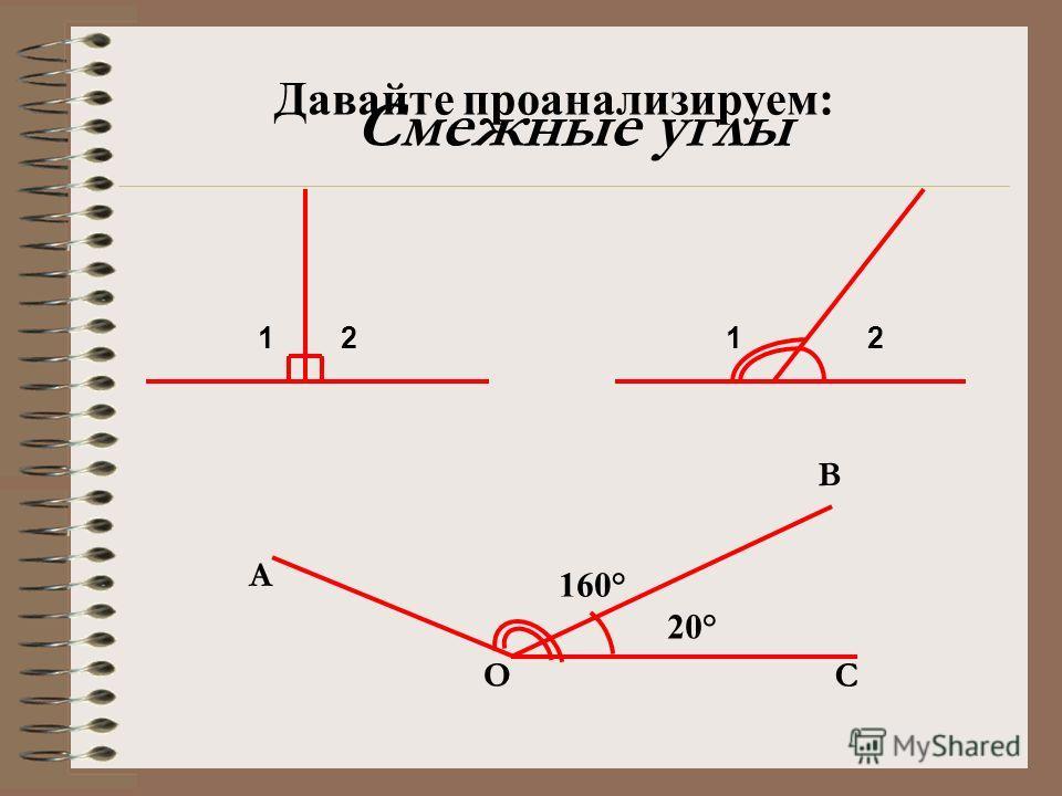 Смежные углы O 20° 160° А В C Давайте проанализируем: 1212