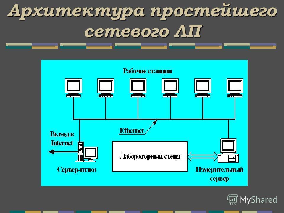 Архитектура простейшего сетевого ЛП