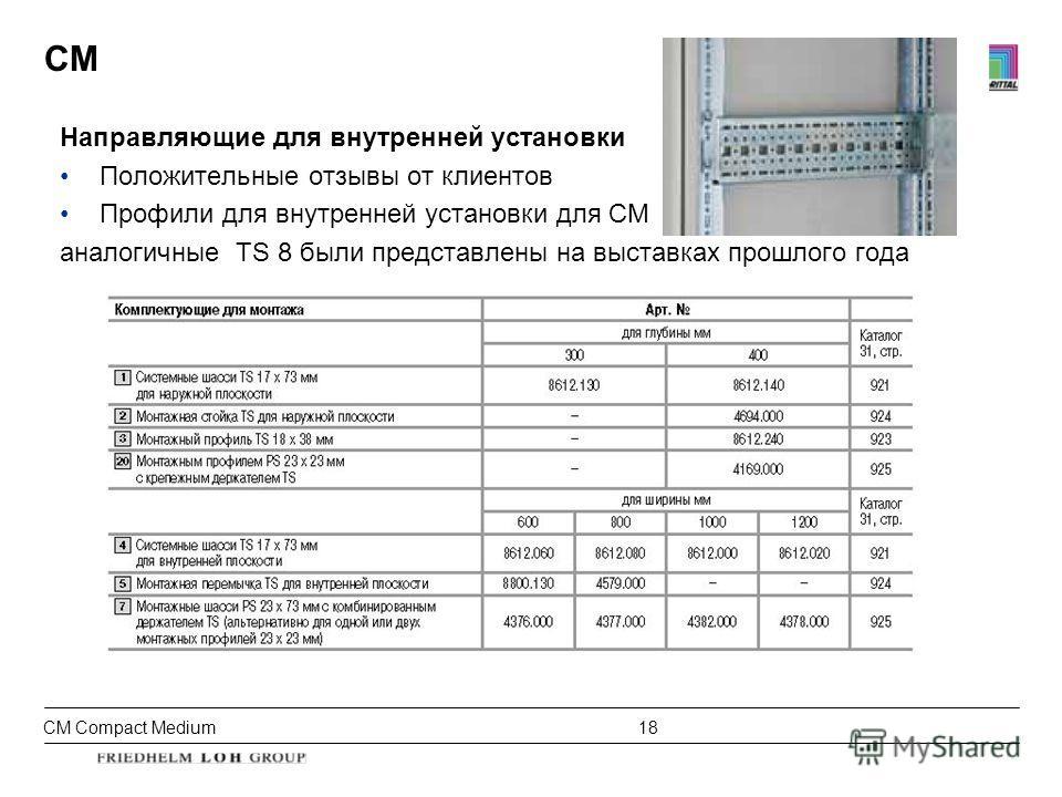 CM Compact Medium 18 CM Направляющие для внутренней установки Положительные отзывы от клиентов Профили для внутренней установки для CM аналогичные TS 8 были представлены на выставках прошлого года