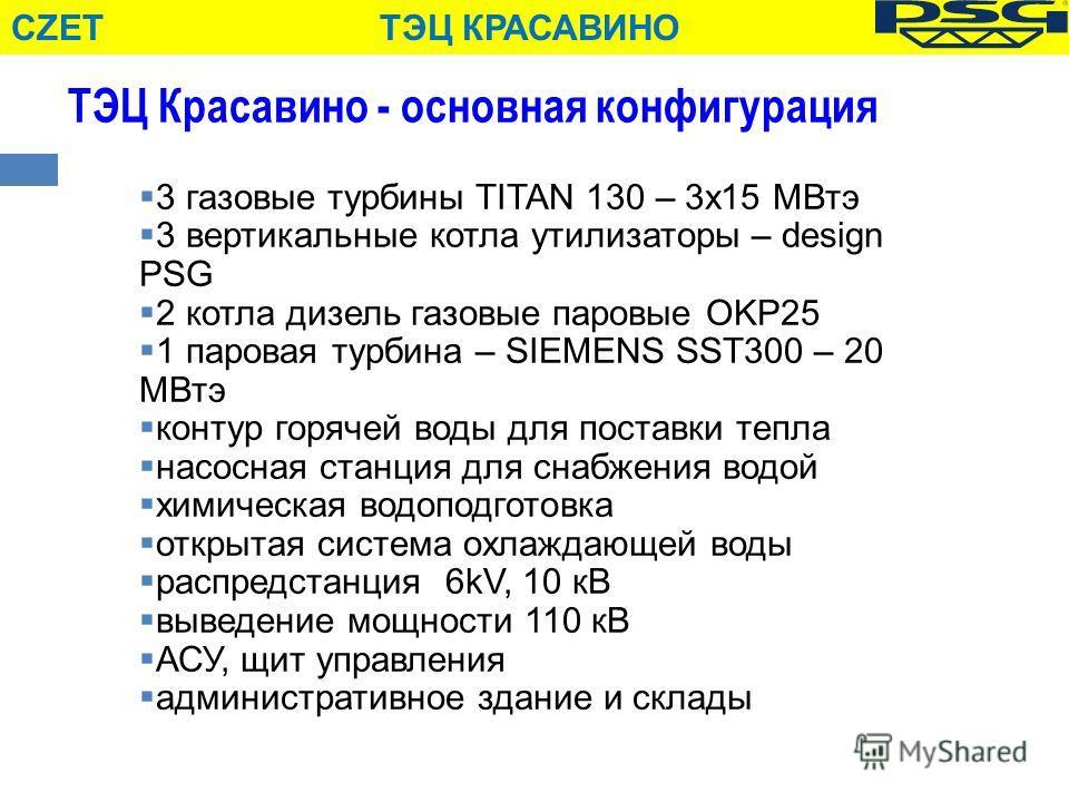 ТЭЦ Красавино - основная конфигурация www.psg.eu 3 газовые турбины TITAN 130 – 3x15 MВтэ 3 вертикальные котла утилизаторы – design PSG 2 котла дизель газовые паровые OKP25 1 паровая турбина – SIEMENS SST300 – 20 MВтэ контур горячей воды для поставки