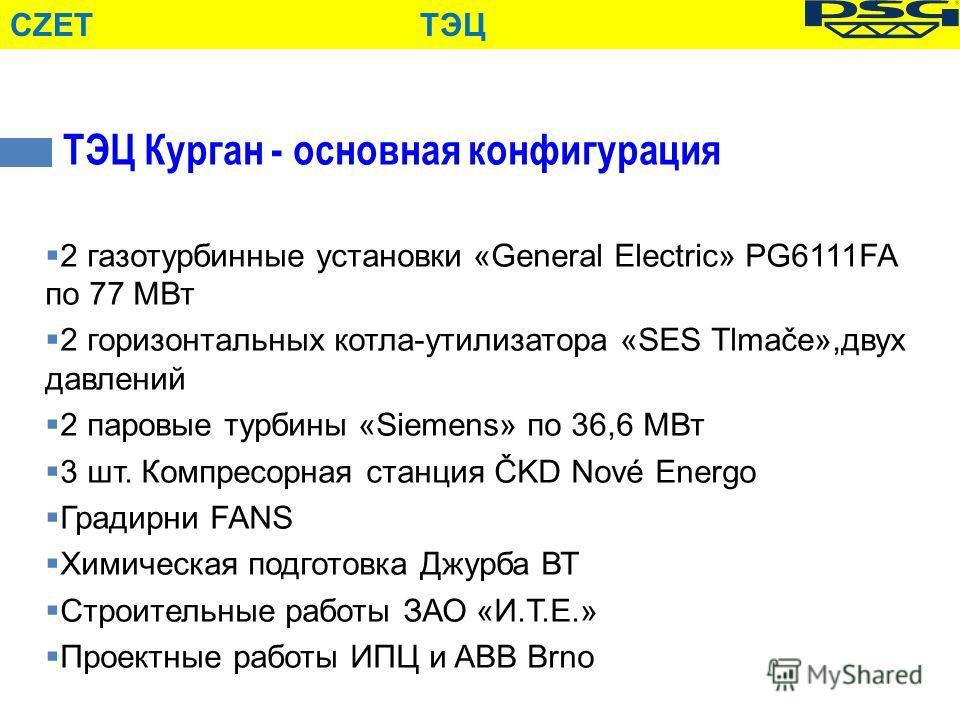 ТЭЦ Курган - основная конфигурация www.psg.eu 2 газотурбинные установки «General Electric» PG6111FA по 77 МВт 2 горизонтальных котла-утилизатора «SES Тlmače»,двух давлений 2 паровые турбины «Siemens» по 36,6 МВт 3 шт. Компресорная станция ČKD Nové En