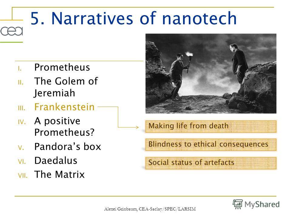I. Prometheus II. The Golem of Jeremiah III. Frankenstein IV. A positive Prometheus? V. Pandoras box VI. Daedalus VII. The Matrix 5. Narratives of nanotech Alexei Grinbaum, CEA-Saclay/SPEC/LARSIM