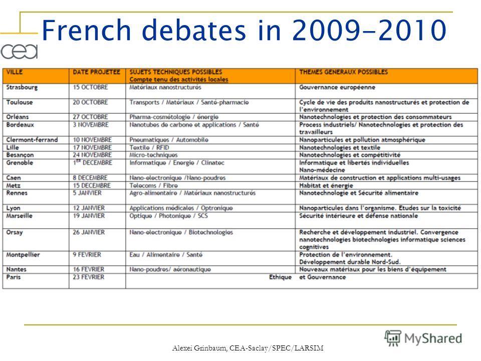 French debates in 2009-2010 Alexei Grinbaum, CEA-Saclay/SPEC/LARSIM