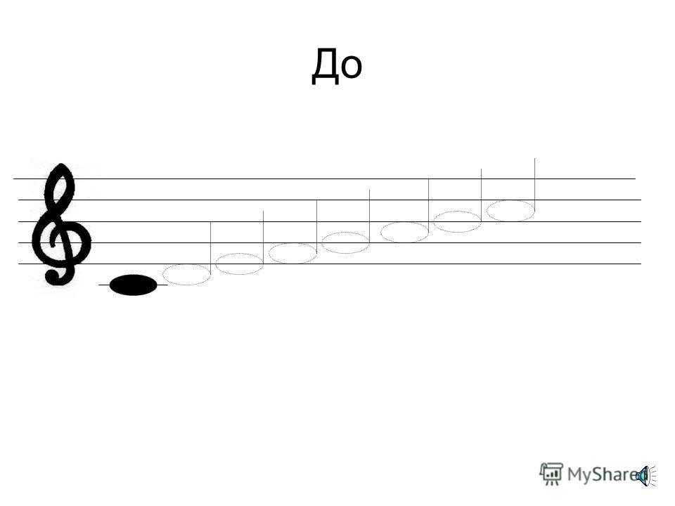 Нотный стан Как слова записывают с помощью букв, так и музыку записывают с помощью нот. Эти полосочки - нотный стан. На них записывают нотки. Сейчас мы посмотрим на нотки и послушаем их