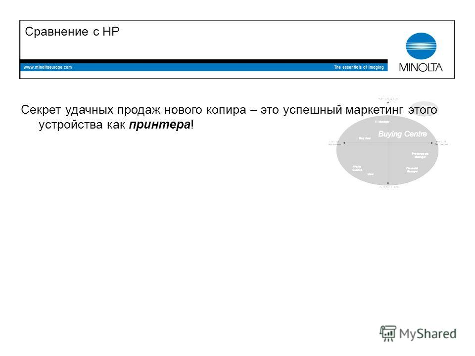 Сравнение с HP Секрет удачных продаж нового копира – это успешный маркетинг этого устройства как принтера!