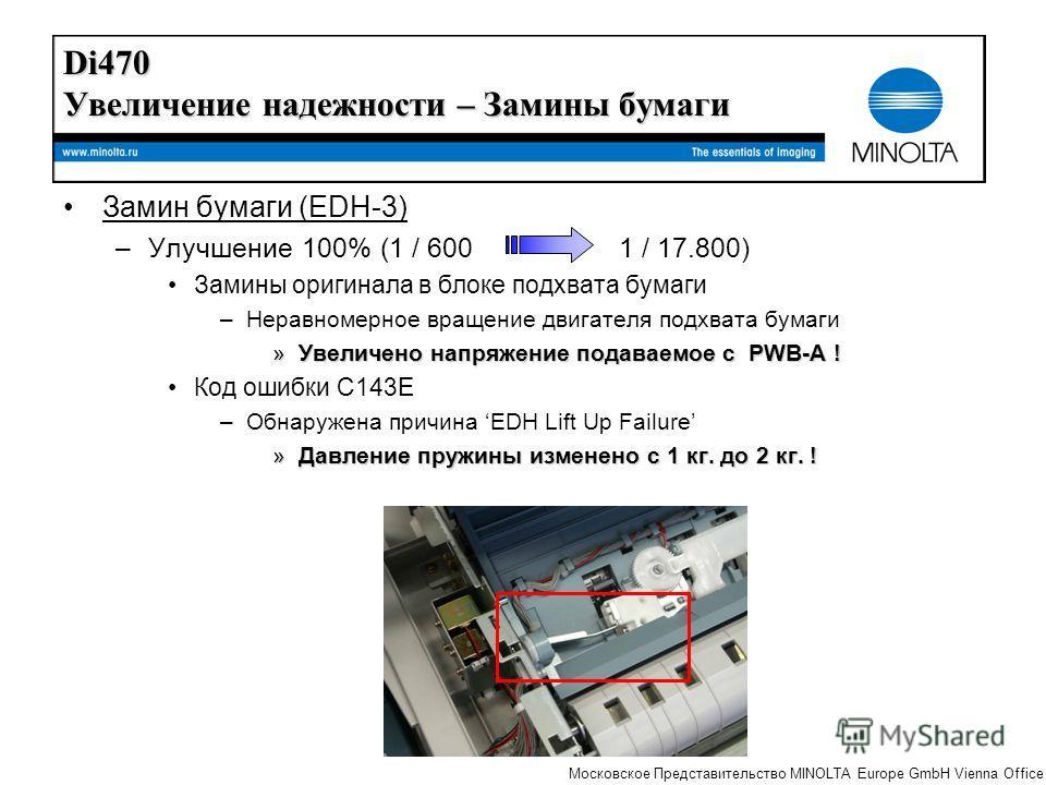The essentials of imaging Московское Представительство MINOLTA Europe GmbH Vienna Office Замин бумаги (EDH-3) –Улучшение 100% (1 / 600 1 / 17.800) Замины оригинала в блоке подхвата бумаги –Неравномерное вращение двигателя подхвата бумаги »Увеличено н