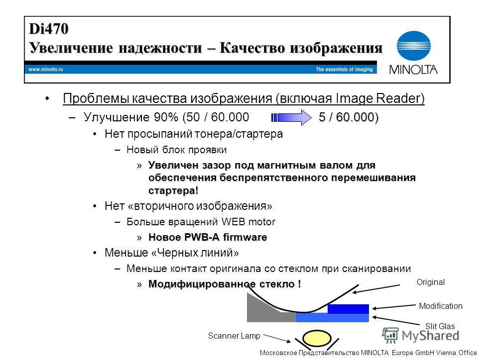The essentials of imaging Московское Представительство MINOLTA Europe GmbH Vienna Office Проблемы качества изображения (включая Image Reader) 5 / 60.000) –Улучшение 90% (50 / 60.000 5 / 60.000) Нет просыпаний тонера/стартера –Новый блок проявки »Увел