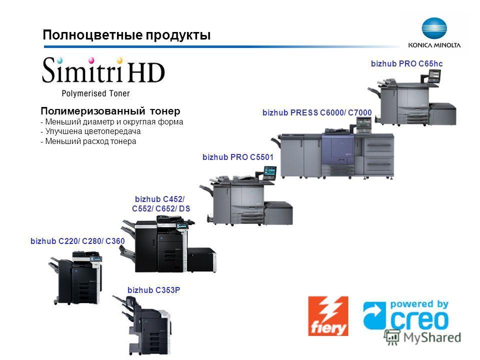 bizhub C220/ C280/ C360 Полноцветные продукты Полимеризованный тонер - Меньший диаметр и округлая форма - Улучшена цветопередача - Меньший расход тонера bizhub PRO C5501 bizhub C452/ C552/ C652/ DS bizhub PRO C65hc bizhub C353P bizhub PRESS C6000/ C7