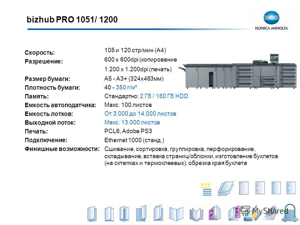 Скорость: Разрешение: Размер бумаги: Плотность бумаги: Память: Емкость автоподатчика: Емкость лотков: Выходной лоток: Печать: Подключение: Финишные возможности: 105 и 120 стр/мин (A4) 600 x 600dpi (копирование) 1.200 x 1.200dpi (печать) A5 - A3+ (324