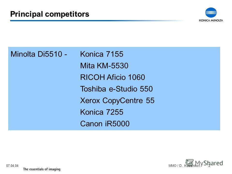 07.04.04MMO / D. Kolesnikov 2 Principal competitors Minolta Di5510 - Konica 7155 Mita KM-5530 RICOH Aficio 1060 Toshiba e-Studio 550 Xerox CopyCentre 55 Konica 7255 Canon iR5000