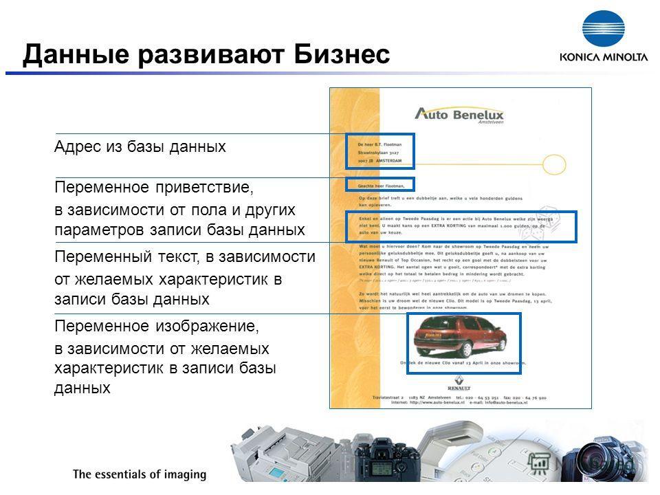 Данные развивают Бизнес Адрес из базы данных Переменное приветствие, в зависимости от пола и других параметров записи базы данных Переменный текст, в зависимости от желаемых характеристик в записи базы данных Переменное изображение, в зависимости от