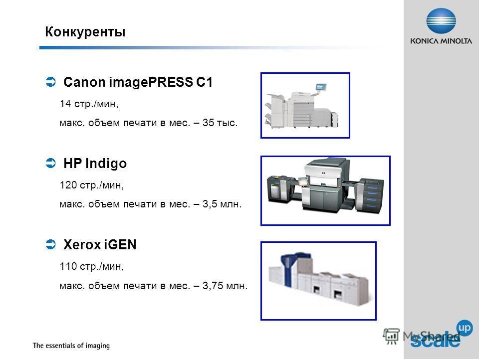 Конкуренты Canon imagePRESS C1 14 стр./мин, макс. объем печати в мес. – 35 тыс. HP Indigo 120 стр./мин, макс. объем печати в мес. – 3,5 млн. Xerox iGEN 110 стр./мин, макс. объем печати в мес. – 3,75 млн.