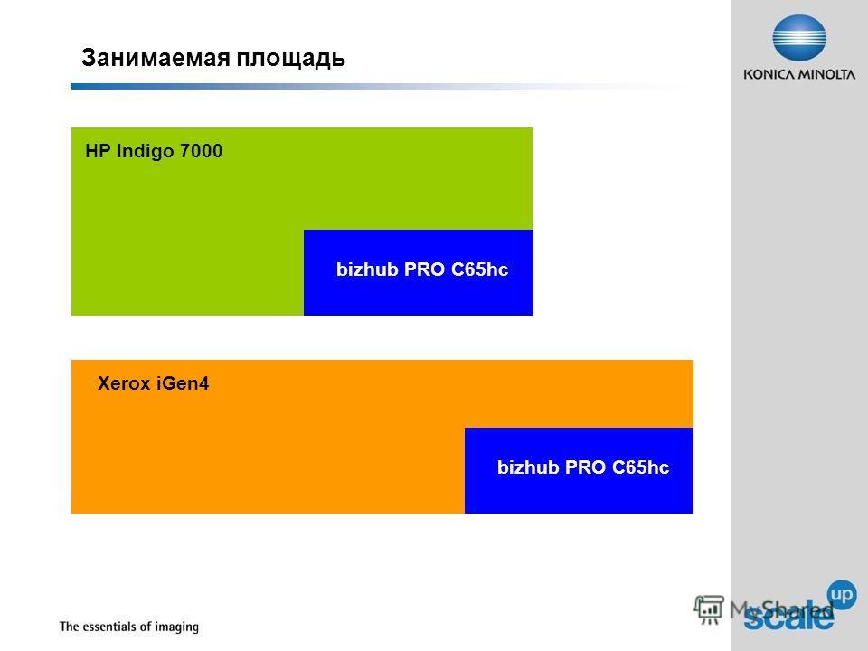 Занимаемая площадь HP Indigo 7000 bizhub PRO C65hc Xerox iGen4 bizhub PRO C65hc