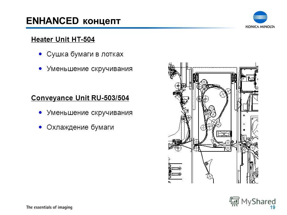 19 Heater Unit HT-504 Сушка бумаги в лотках Уменьшение скручивания Conveyance Unit RU-503/504 Уменьшение скручивания Охлаждение бумаги ENHANCED концепт