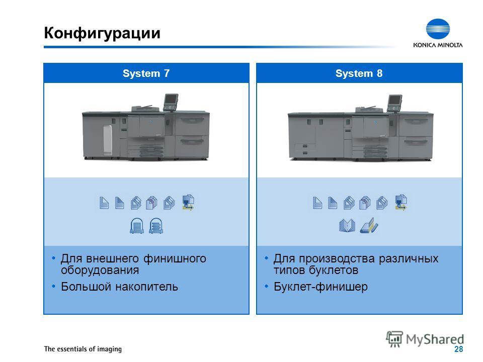 28 System 8System 7 Для внешнего финишного оборудования Большой накопитель Для производства различных типов буклетов Буклет-финишер Конфигурации