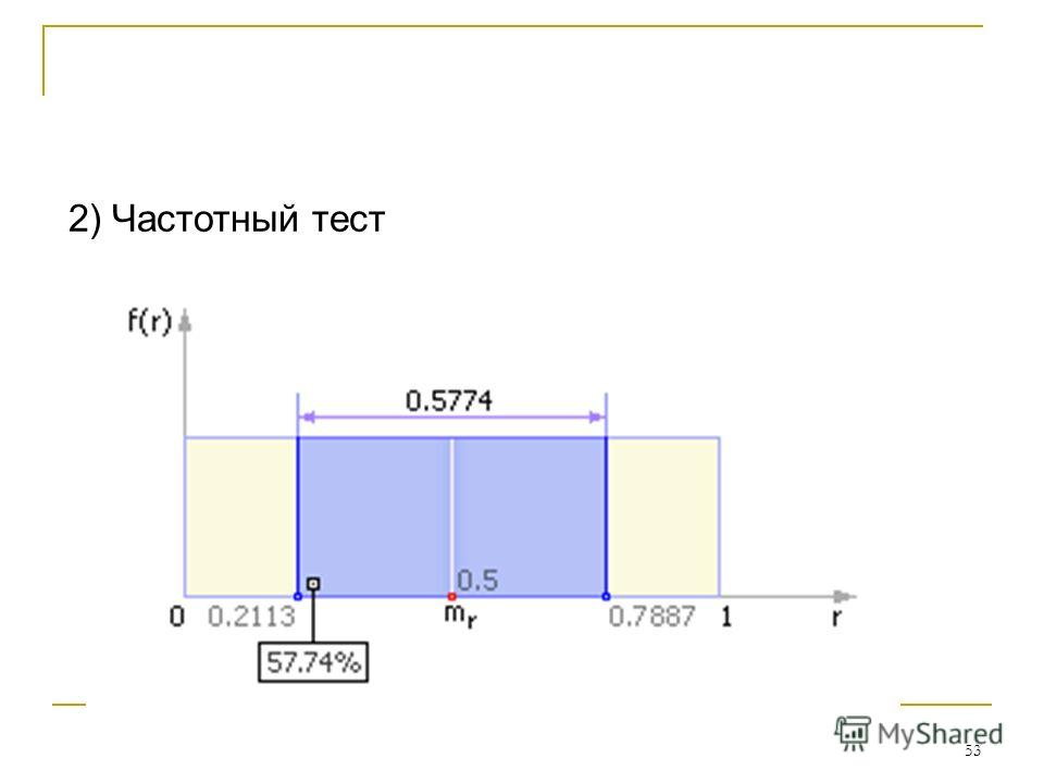 53 2) Частотный тест