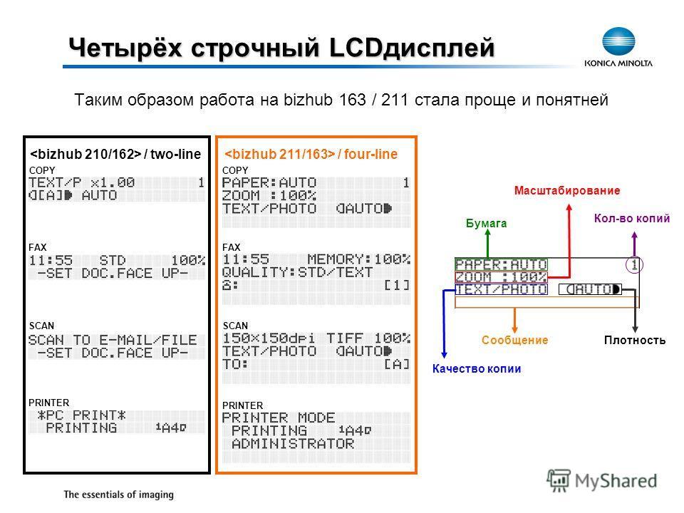 Четырёх строчный LCDдисплей Таким образом работа на bizhub 163 / 211 стала проще и понятней / two-line / four-line Плотность Бумага Масштабирование Кол-во копий Качество копии Сообщение COPY FAX SCAN PRINTER FAX SCAN PRINTER