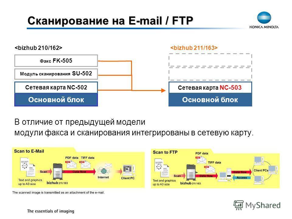 Сканирование на E-mail / FTP В отличие от предыдущей модели модули факса и сканирования интегрированы в сетевую карту. Факс FK-505 Основной блок Модуль сканирования SU-502 Сетевая карта NC-502 Основной блок Сетевая карта NC-503