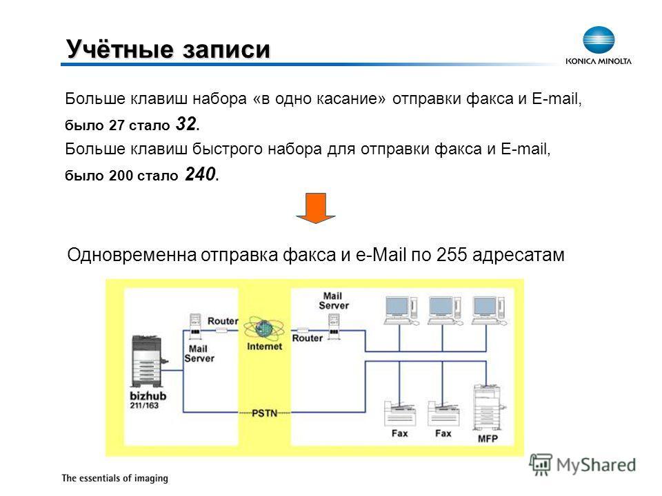 Учётные записи Больше клавиш набора «в одно касание» отправки факса и E-mail, было 27 стало 32. Больше клавиш быстрого набора для отправки факса и E-mail, было 200 стало 240. Одновременна отправка факса и e-Mail по 255 адресатам