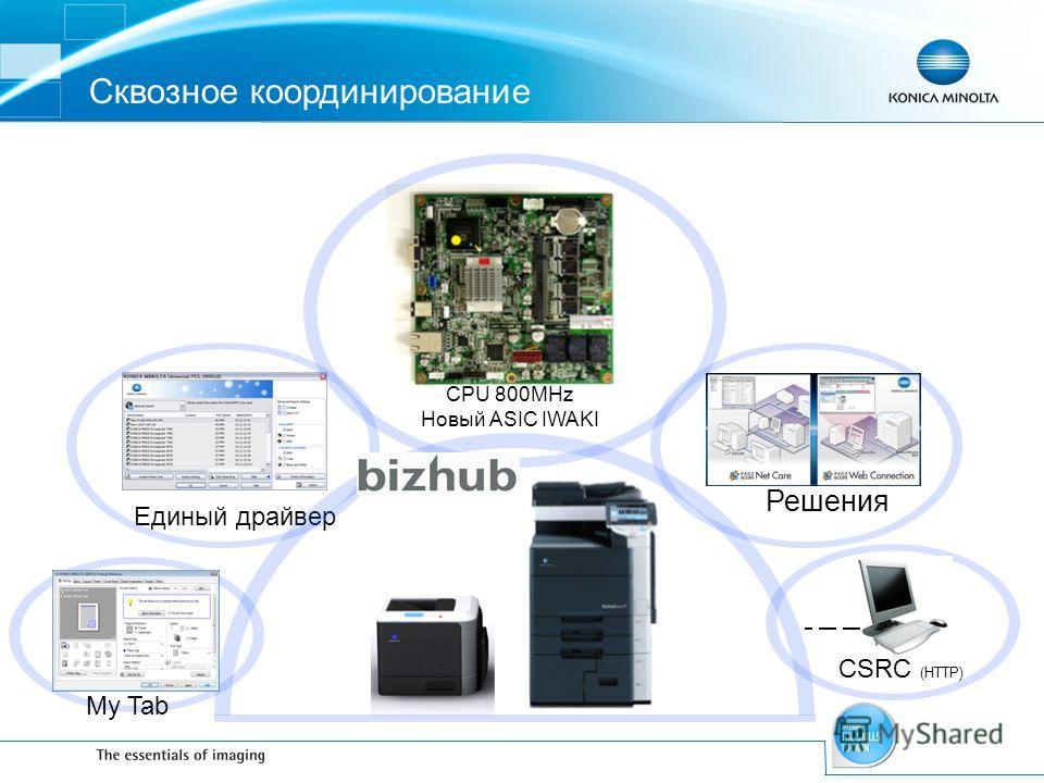 CPU 800MHz Новый ASIC IWAKI Единый драйвер My Tab Решения CSRC (HTTP) Сквозное координирование