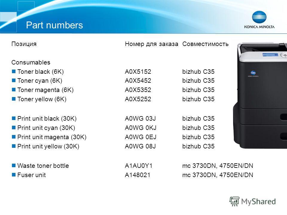 Part numbers ПозицияНомер для заказаСовместимость Consumables Toner black (6K) A0X5152 bizhub C35 Toner cyan (6K)A0X5452bizhub C35 Toner magenta (6K)A0X5352bizhub C35 Toner yellow (6K)A0X5252 bizhub C35 Print unit black (30K)A0WG 03J bizhub C35 Print