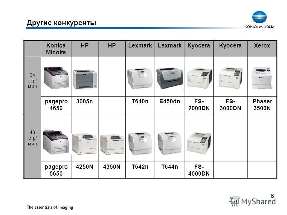 6 Другие конкуренты Konica Minolta HP Lexmark Kyocera Xerox 34 стр/ мин pagepro 4650 3005nT640nE450dnFS- 2000DN FS- 3000DN Phaser 3500N 43 стр/ мин pagepro 5650 4250N4350NT642nT644nFS- 4000DN
