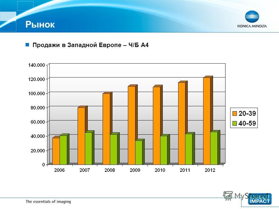 Продажи в Западной Европе – Ч/Б A4