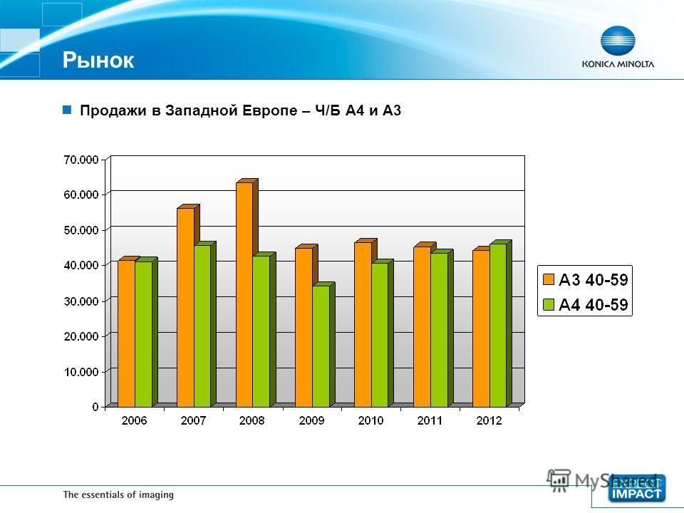 Рынок Продажи в Западной Европе – Ч/Б A4 и A3