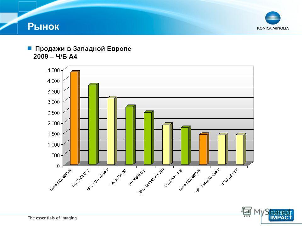 Рынок Продажи в Западной Европе 2009 – Ч/Б A4