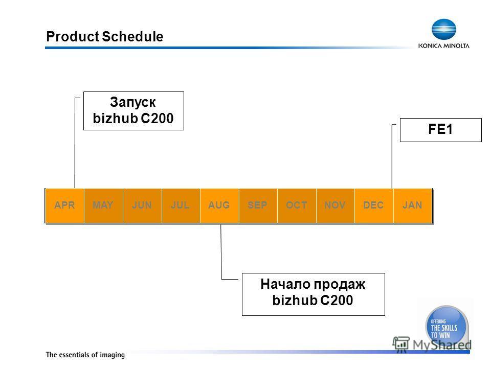 Product Schedule SEP MAYJANJUN DEC AUG SEPOCTNOV DEC Запуск bizhub C200 Начало продаж bizhub C200 FE1 APRJUL